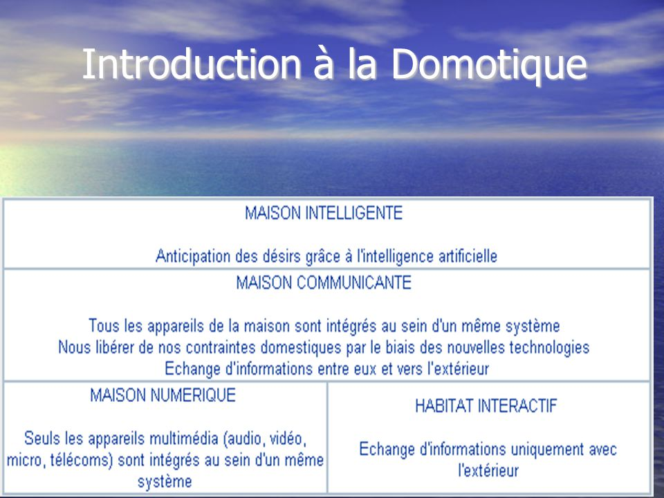 Introduction à la Domotique