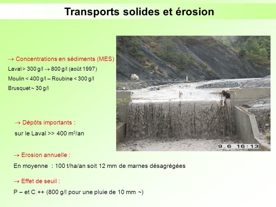 Transports solides et érosion