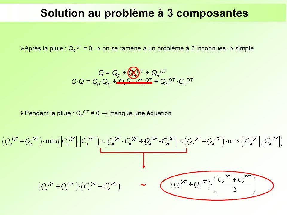 Solution au problème à 3 composantes