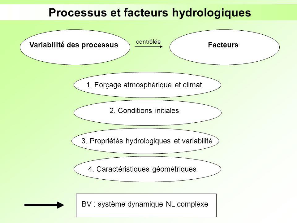 Processus et facteurs hydrologiques