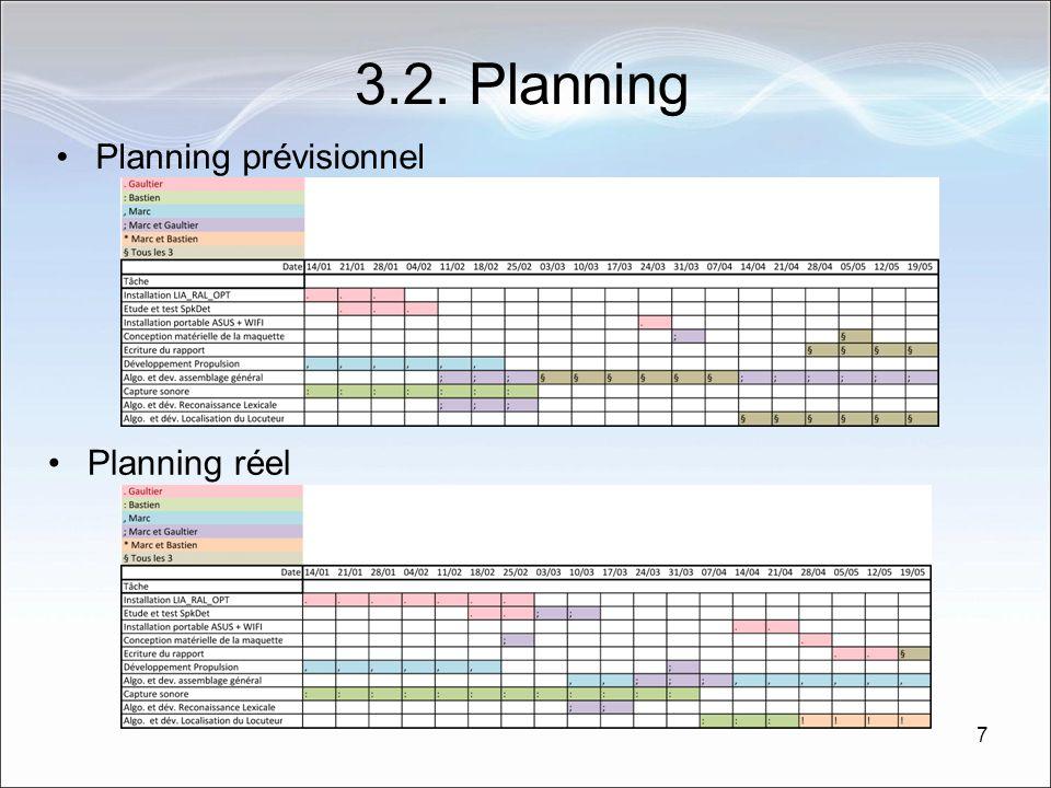 3.2. Planning Planning prévisionnel Planning réel