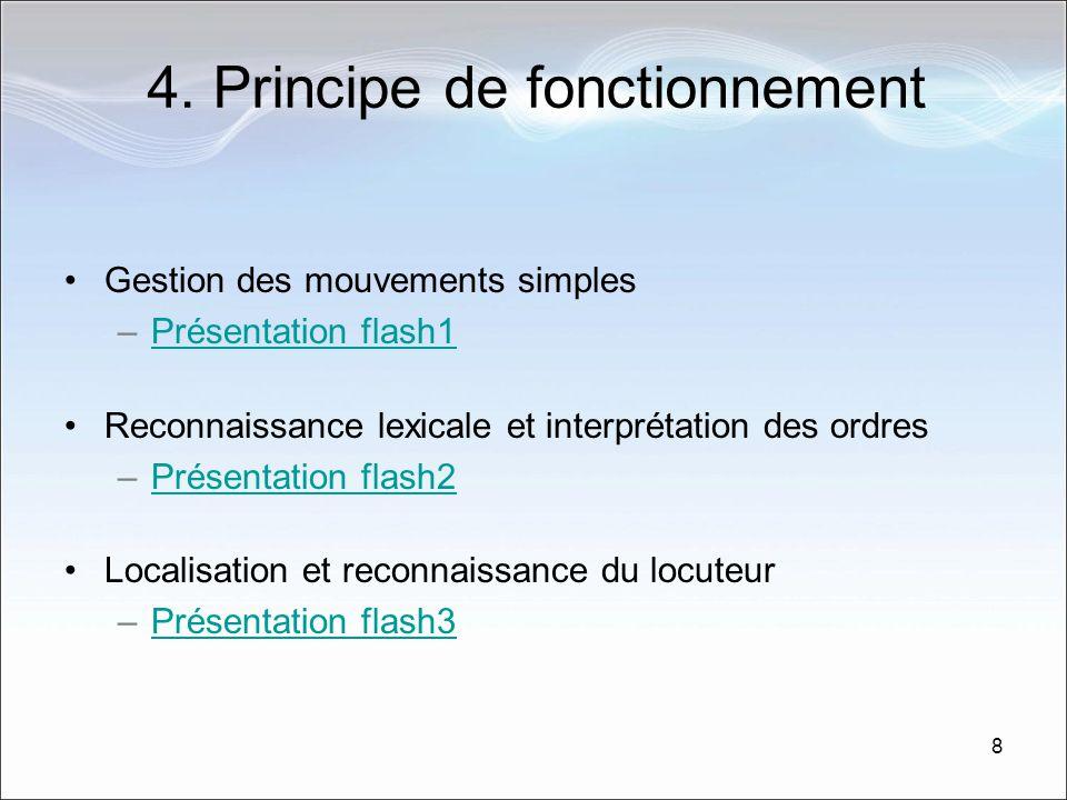 4. Principe de fonctionnement