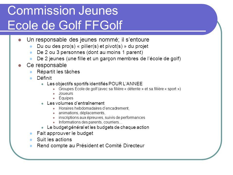 Commission Jeunes Ecole de Golf FFGolf