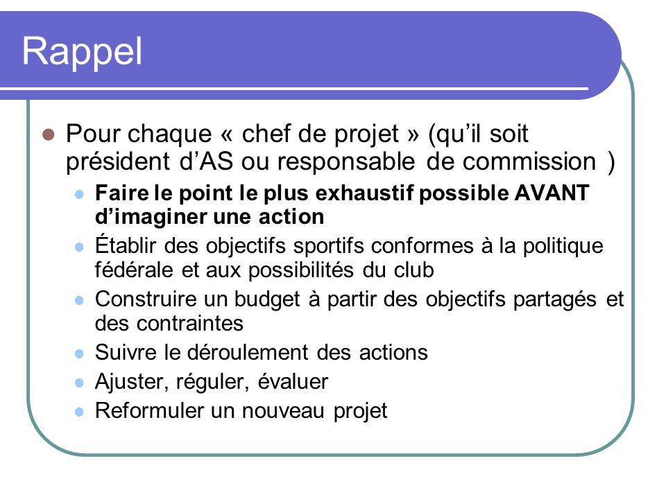 RappelPour chaque « chef de projet » (qu'il soit président d'AS ou responsable de commission )