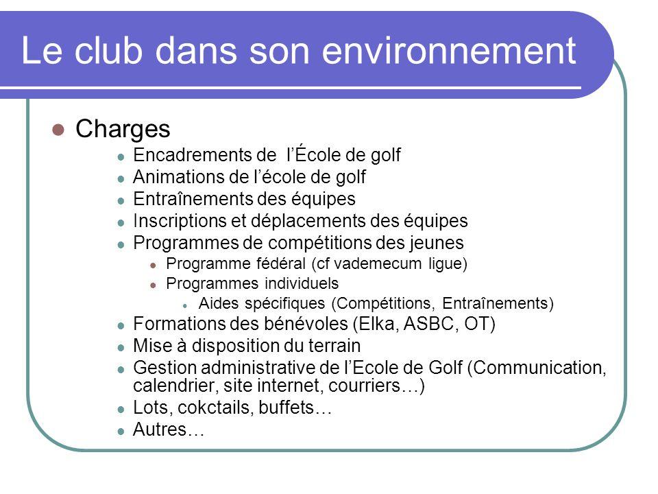 Le club dans son environnement
