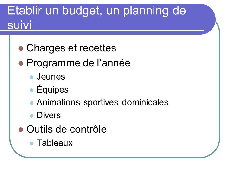 Etablir un budget, un planning de suivi