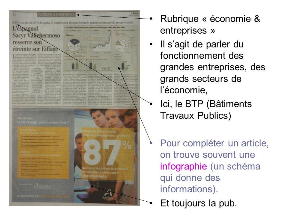 Rubrique « économie & entreprises »