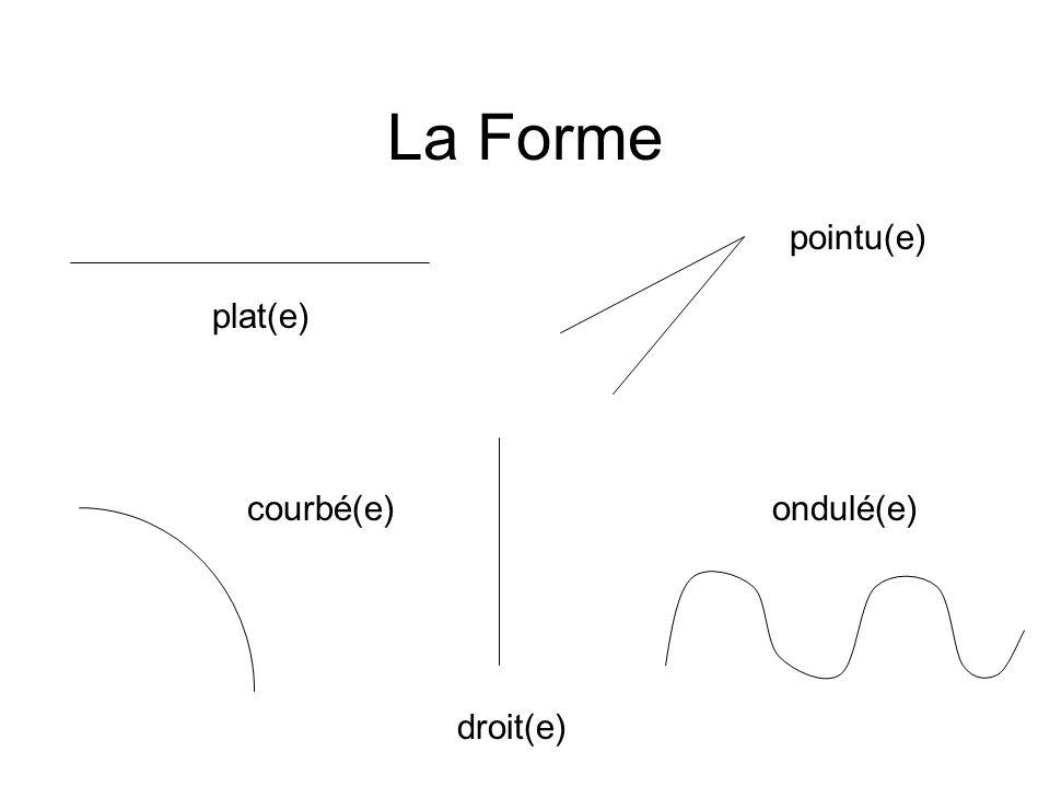 La Forme pointu(e) plat(e) courbé(e) ondulé(e) droit(e)
