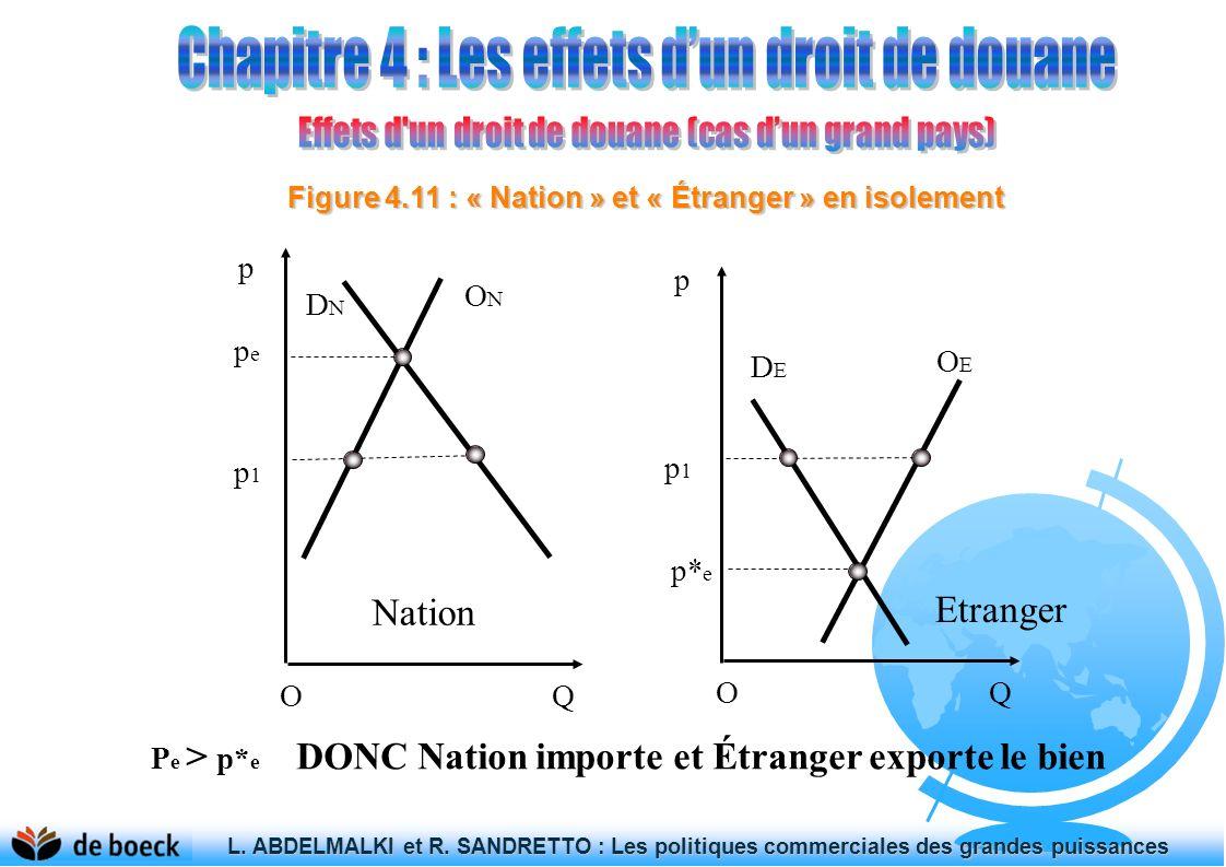 Figure 4.11 : « Nation » et « Étranger » en isolement
