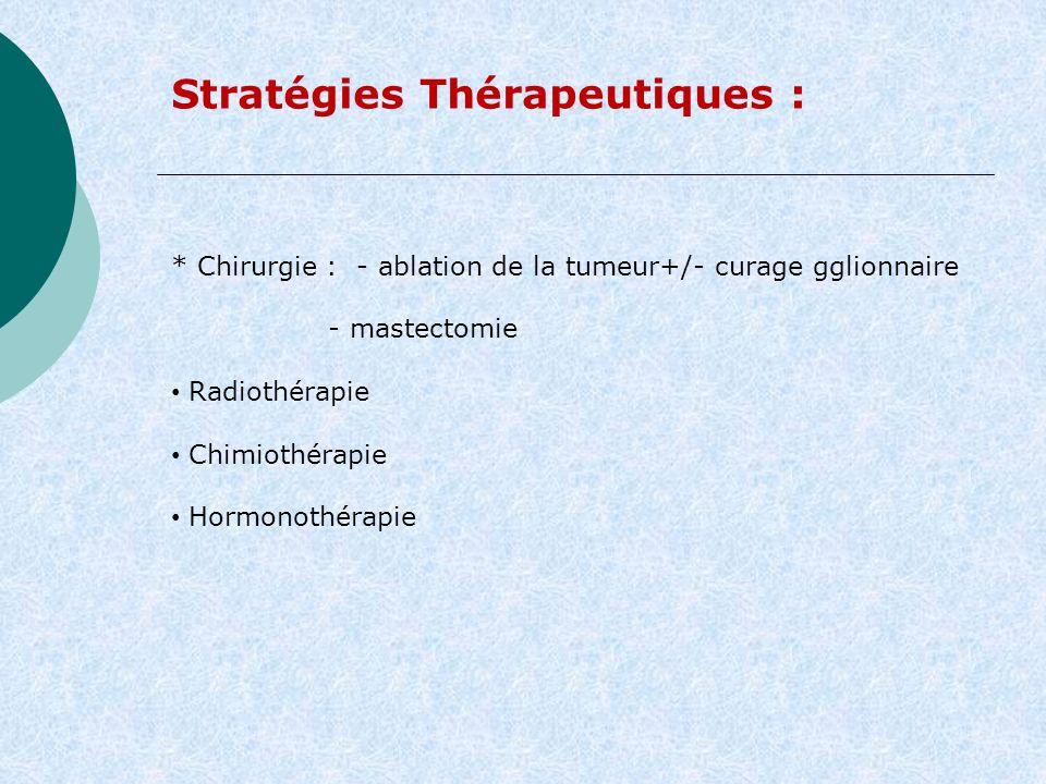 Stratégies Thérapeutiques :