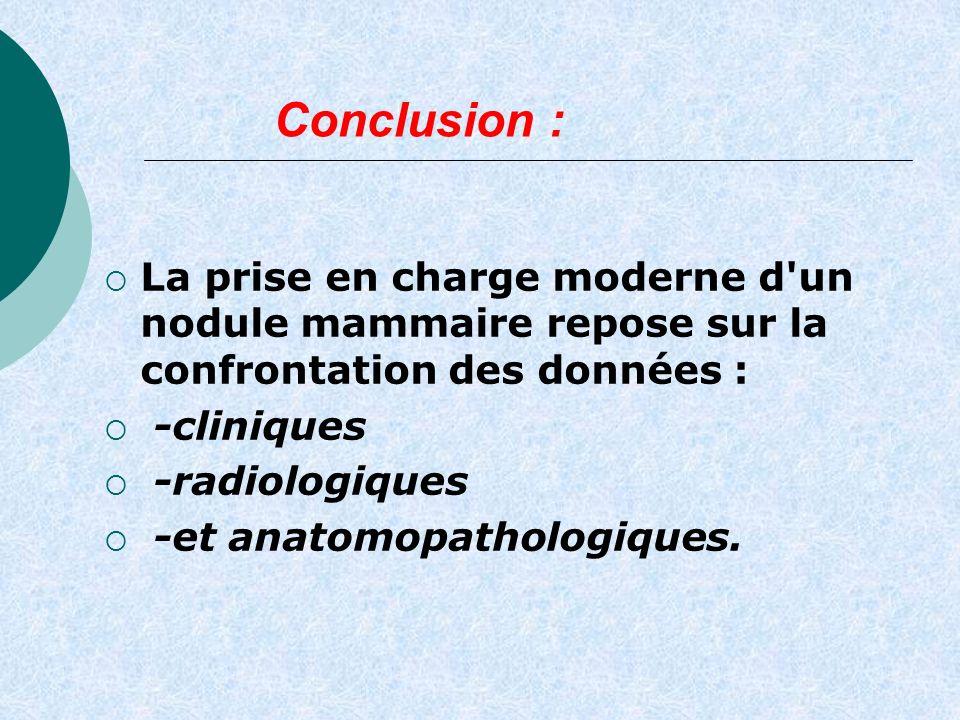 Conclusion : La prise en charge moderne d un nodule mammaire repose sur la confrontation des données :
