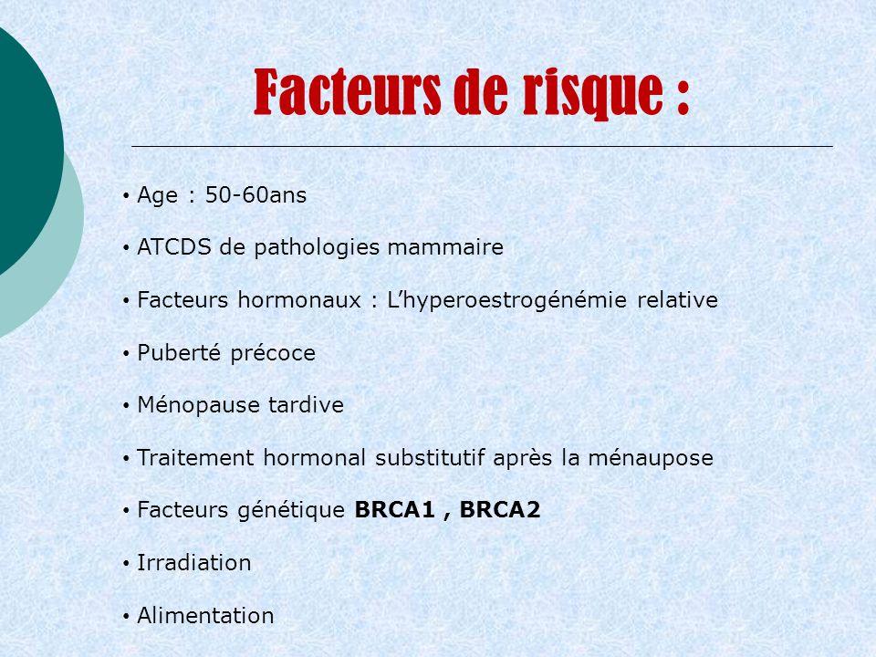 Facteurs de risque : Age : 50-60ans ATCDS de pathologies mammaire