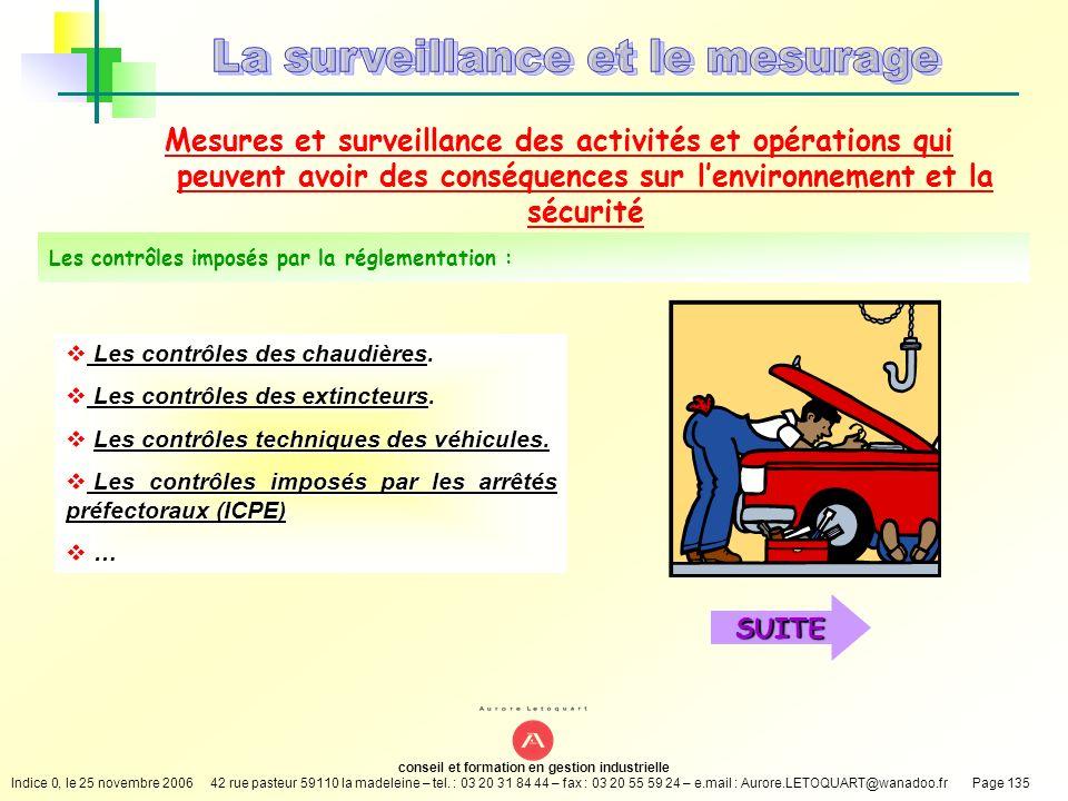 La surveillance et le mesurage
