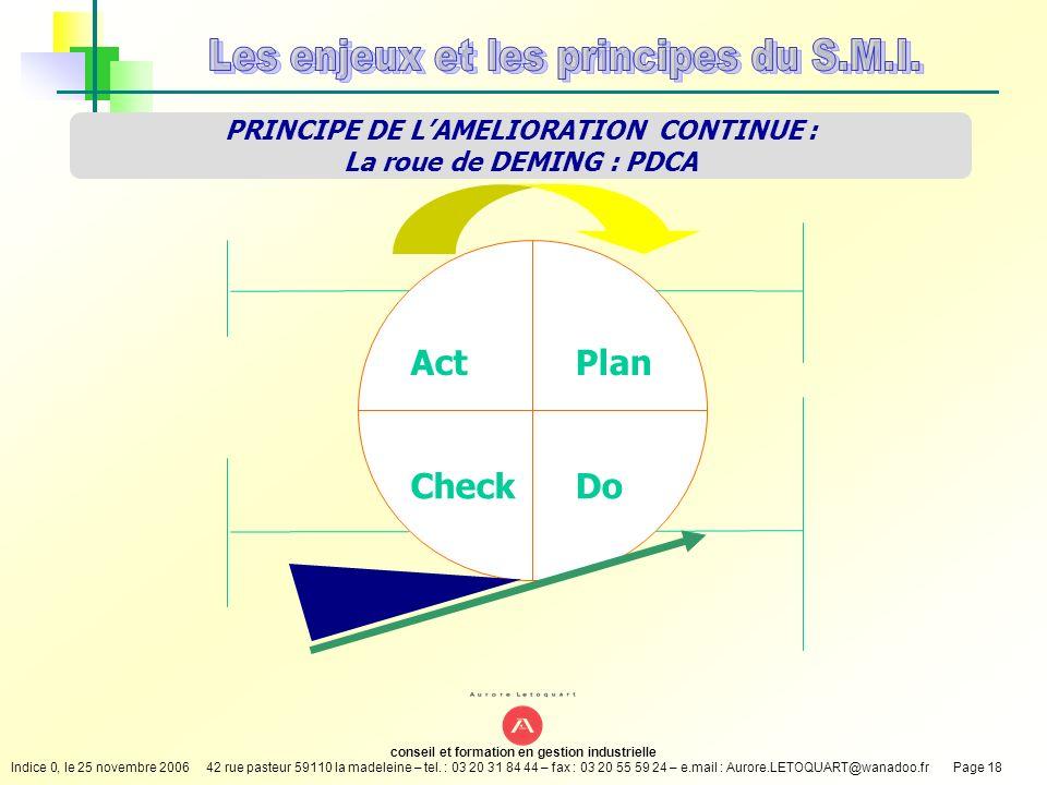 PRINCIPE DE L'AMELIORATION CONTINUE :