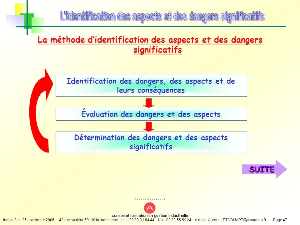 L identification des aspects et des dangers significatifs