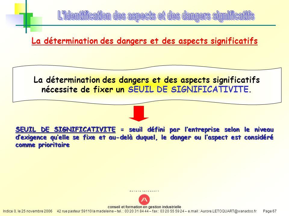 La détermination des dangers et des aspects significatifs