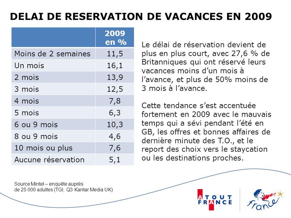 DELAI DE RESERVATION DE VACANCES EN 2009