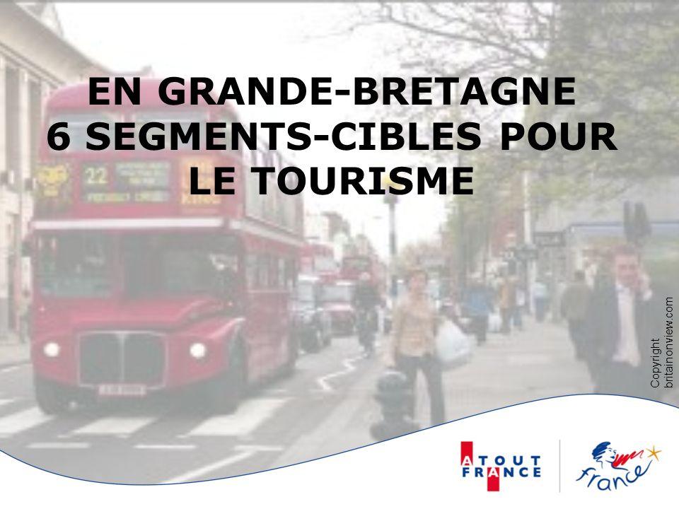 En Grande-Bretagne 6 Segments-cibles pour le Tourisme