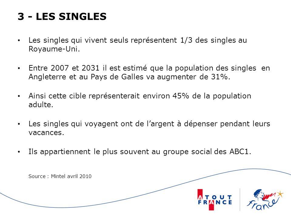 3 - LES SINGLES Les singles qui vivent seuls représentent 1/3 des singles au Royaume-Uni.