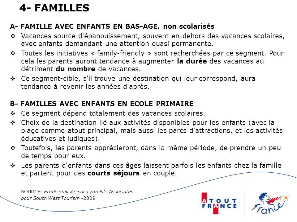4- FAMILLES A- FAMILLE AVEC ENFANTS EN BAS-AGE, non scolarisés