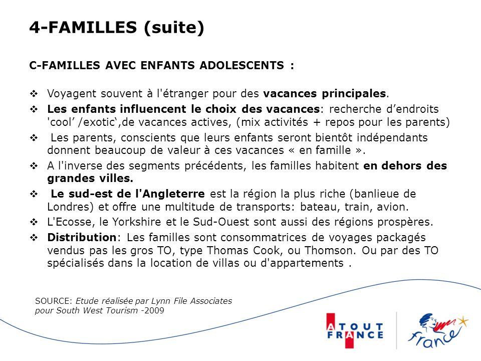 4-FAMILLES (suite) C-FAMILLES AVEC ENFANTS ADOLESCENTS :