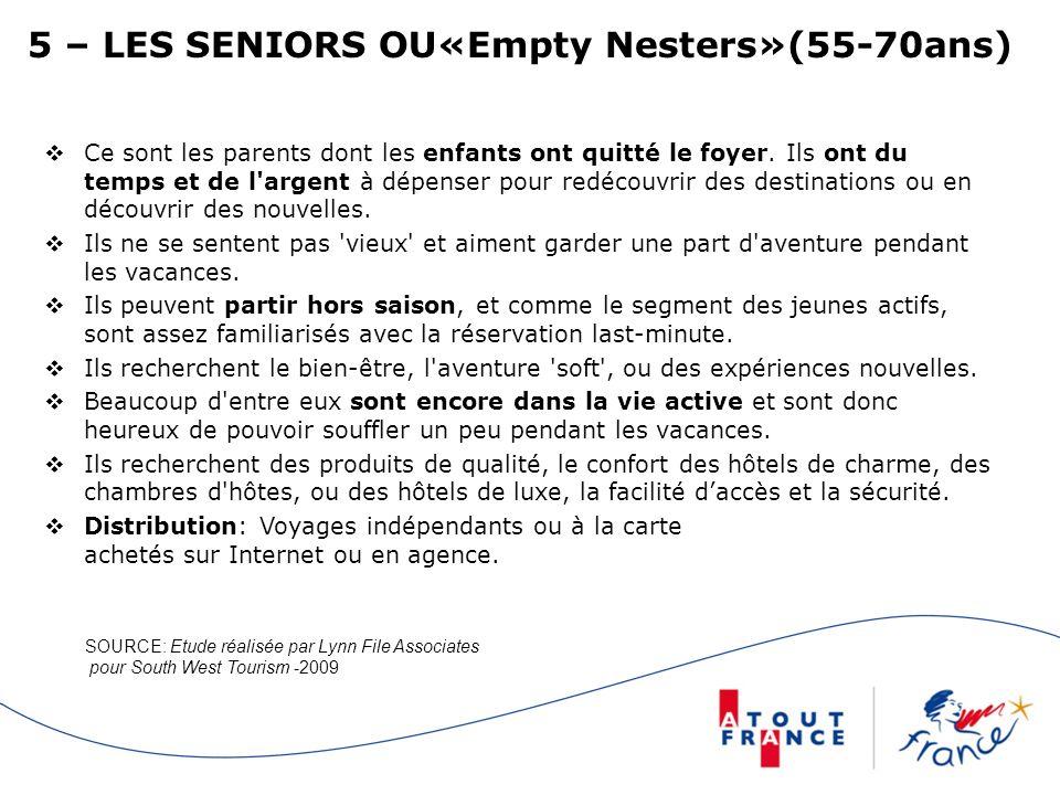 5 – LES SENIORS OU«Empty Nesters»(55-70ans)