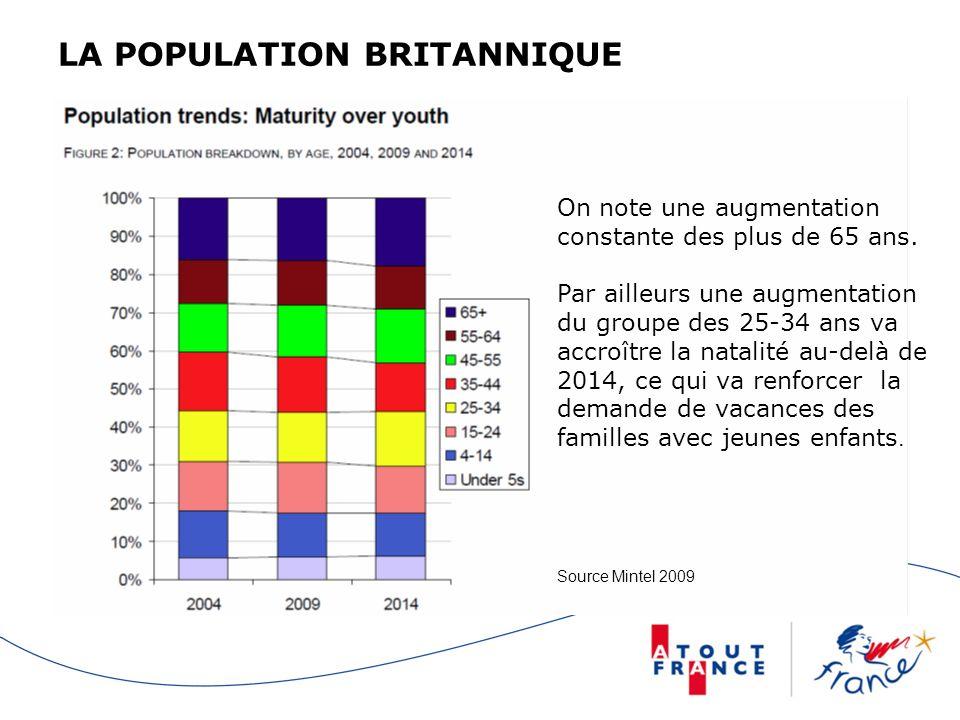 LA POPULATION BRITANNIQUE