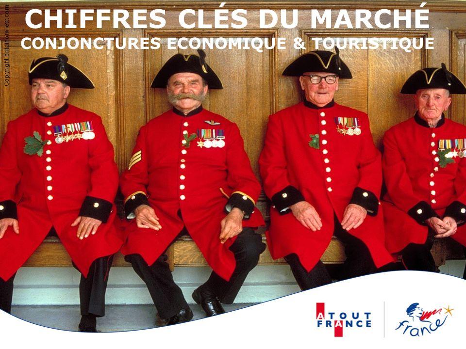 CHIFFRES CLÉS DU MARCHÉ CONJONCTURES ECONOMIQUE & TOURISTIQUE