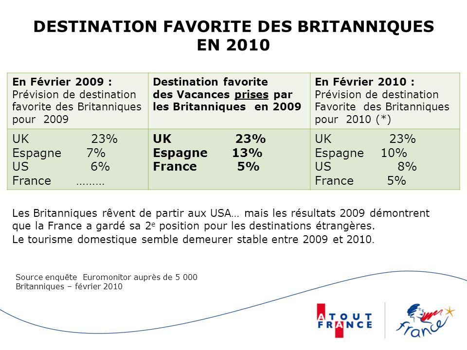DESTINATION FAVORITE DES BRITANNIQUES EN 2010