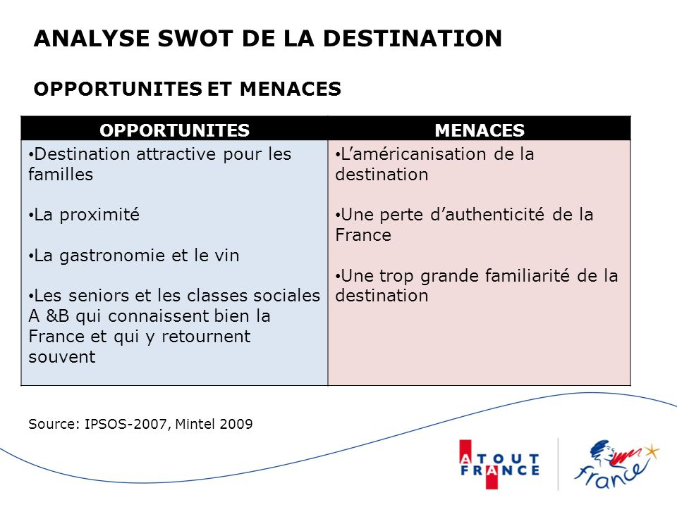 ANALYSE SWOT DE LA DESTINATION