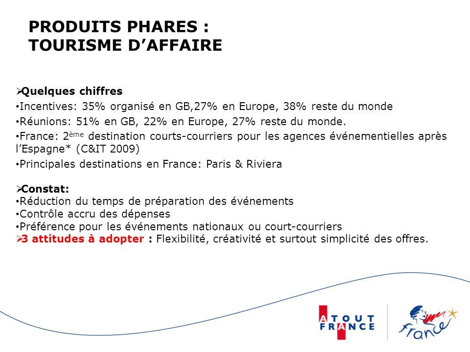 PRODUITS PHARES : TOURISME D'AFFAIRE