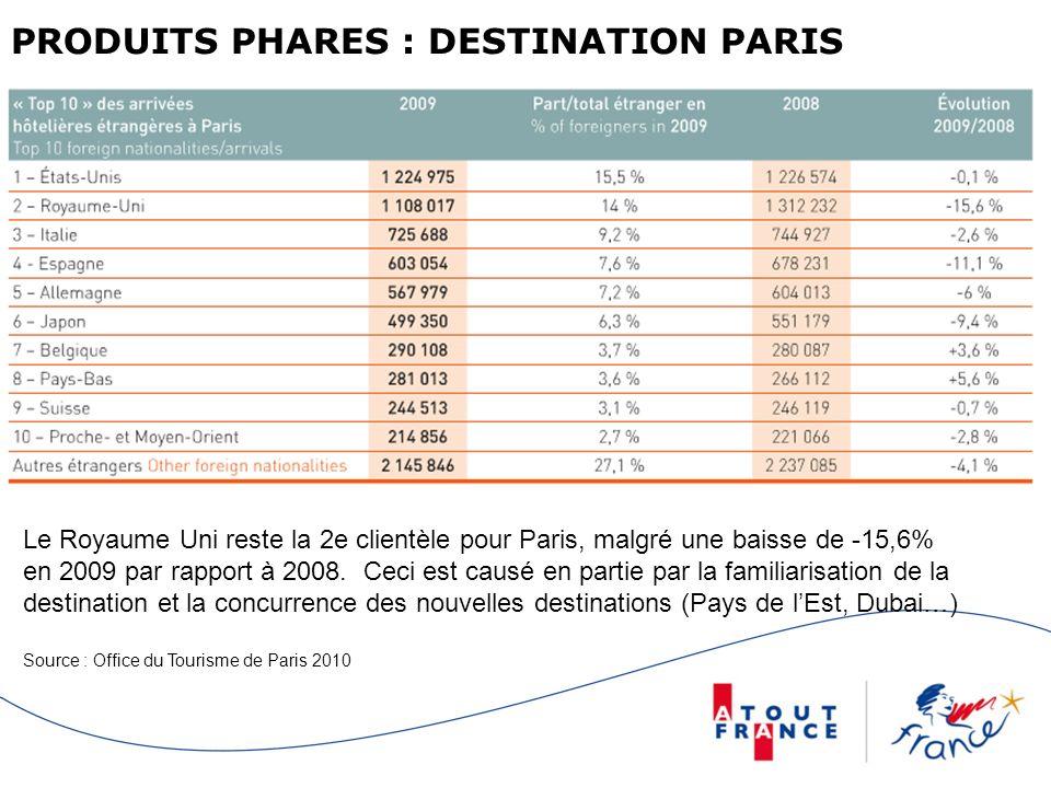 PRODUITS PHARES : DESTINATION PARIS