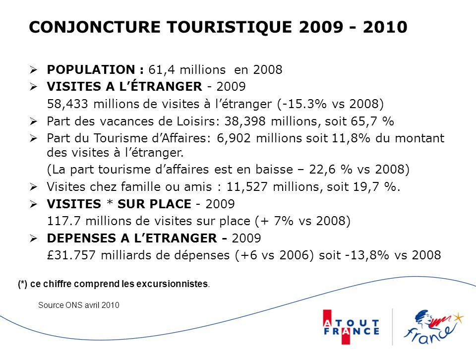 CONJONCTURE TOURISTIQUE 2009 - 2010
