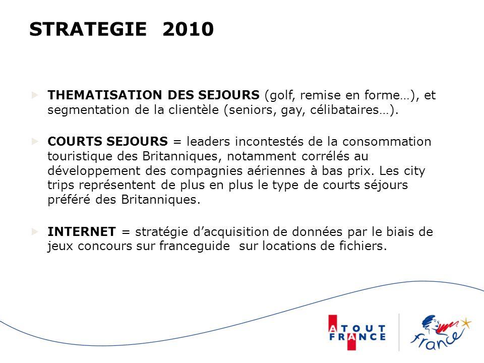 STRATEGIE 2010 THEMATISATION DES SEJOURS (golf, remise en forme…), et segmentation de la clientèle (seniors, gay, célibataires…).