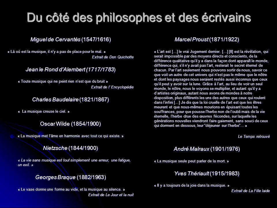 Du côté des philosophes et des écrivains