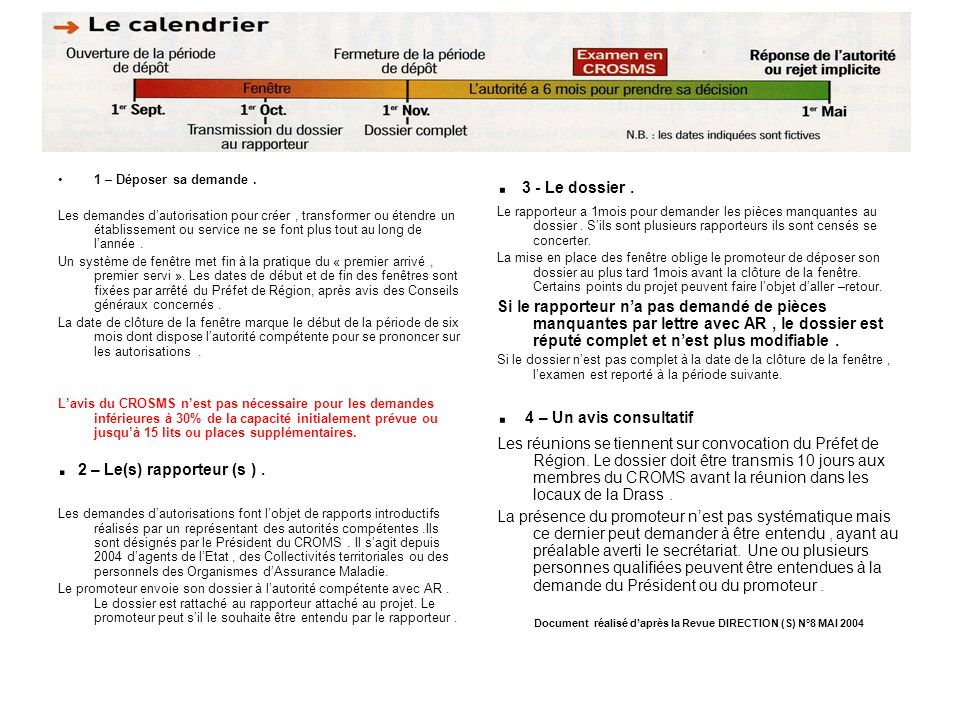 Document réalisé d'après la Revue DIRECTION (S) N°8 MAI 2004