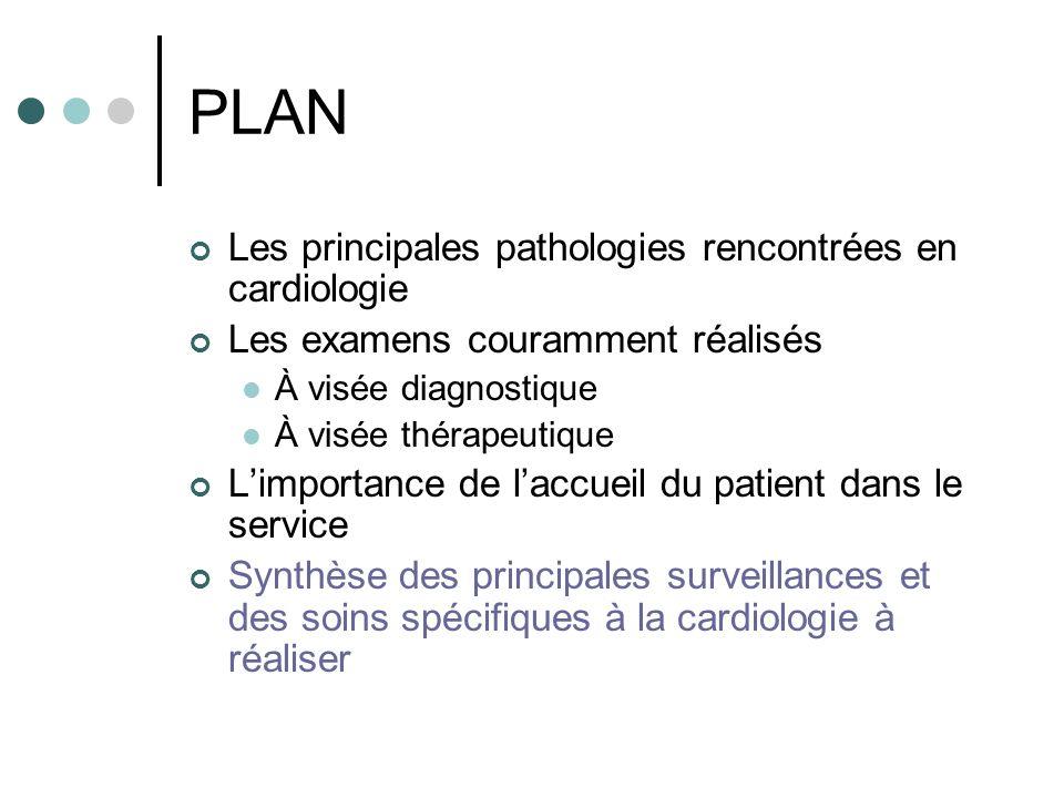 PLAN Les principales pathologies rencontrées en cardiologie