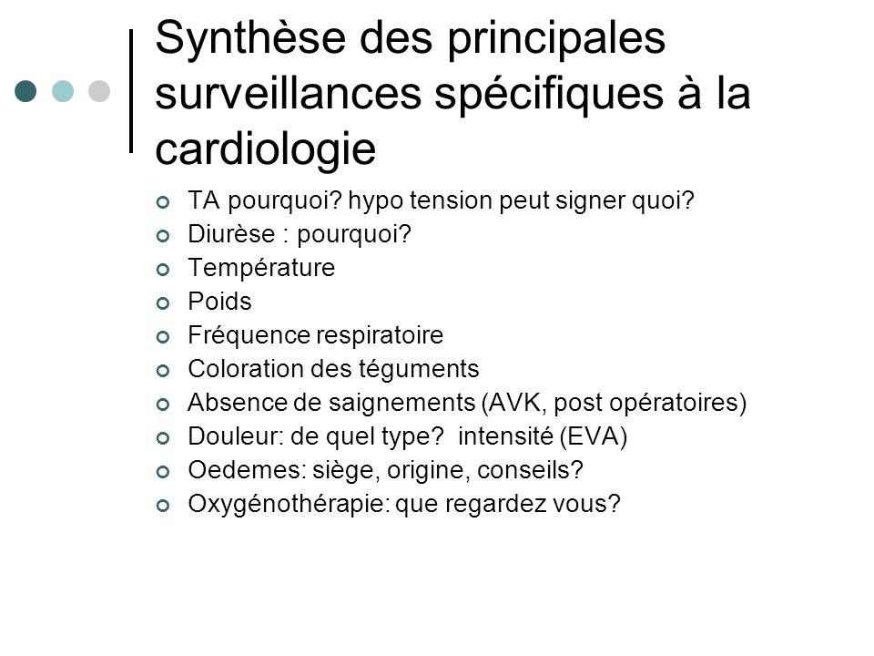 Synthèse des principales surveillances spécifiques à la cardiologie
