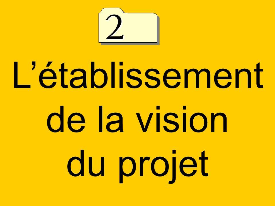 L'établissement de la vision du projet