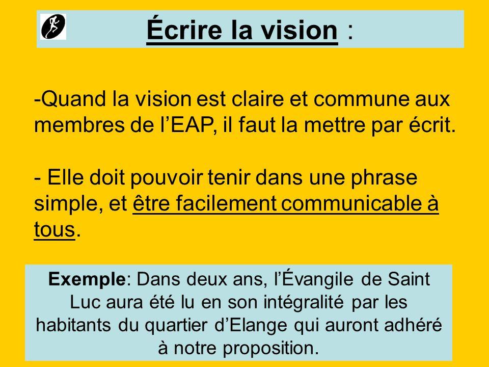 Écrire la vision : Quand la vision est claire et commune aux membres de l'EAP, il faut la mettre par écrit.