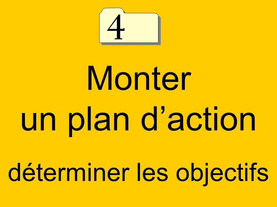 Monter un plan d'action