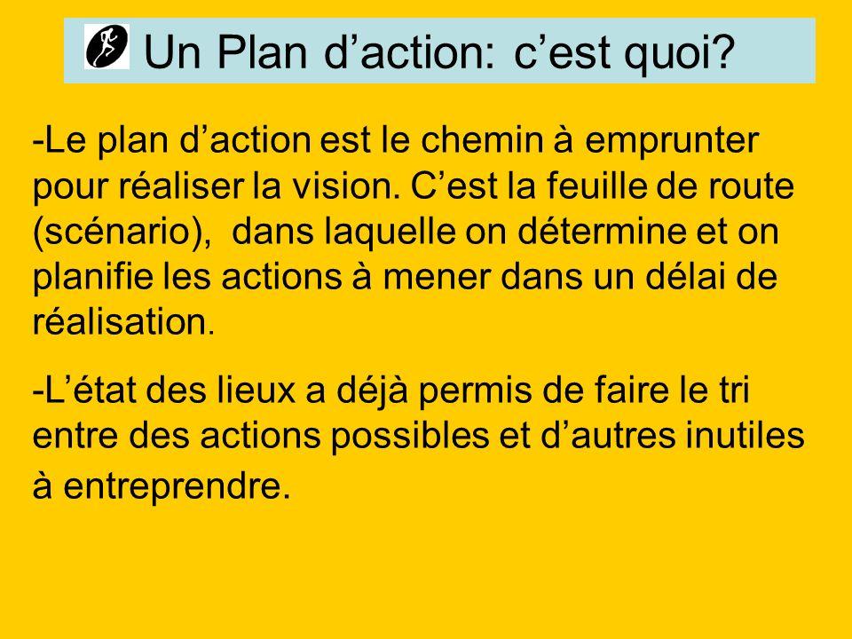 Un Plan d'action: c'est quoi