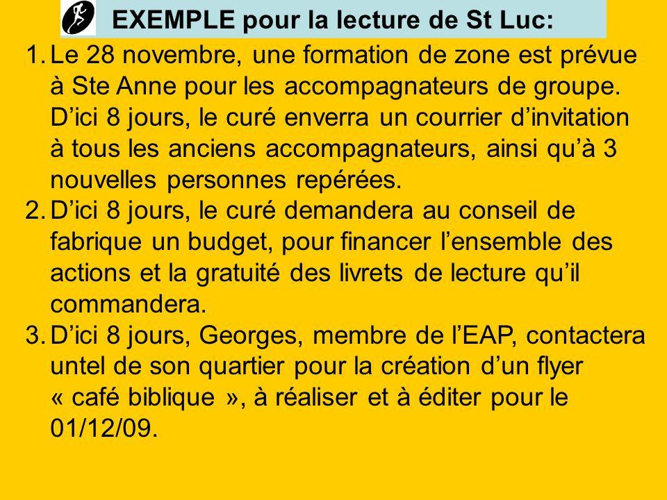 EXEMPLE pour la lecture de St Luc:
