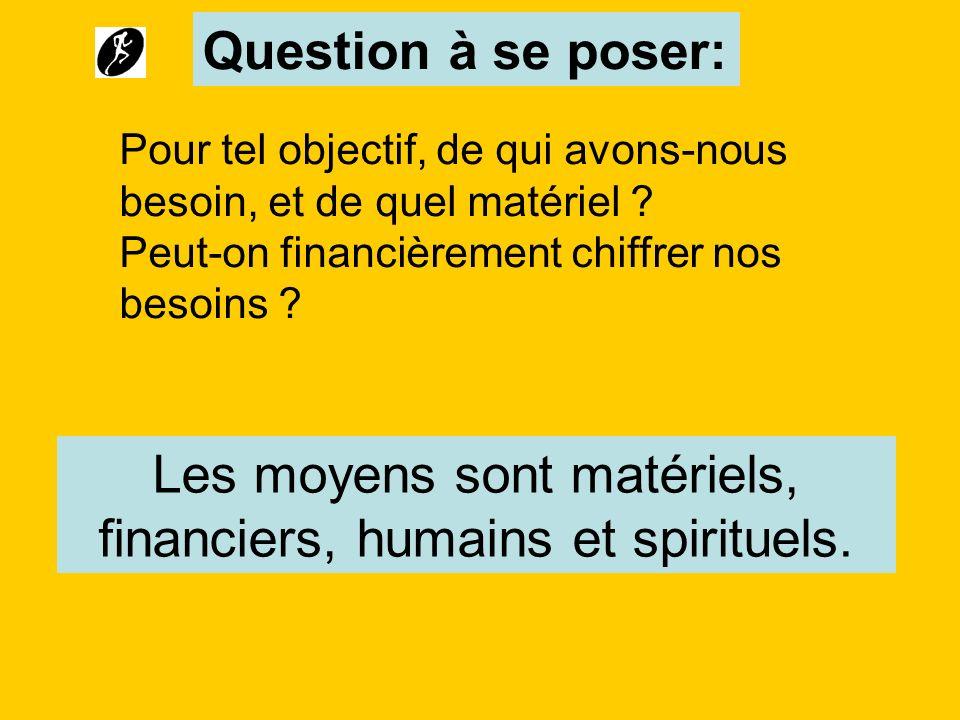 Les moyens sont matériels, financiers, humains et spirituels.