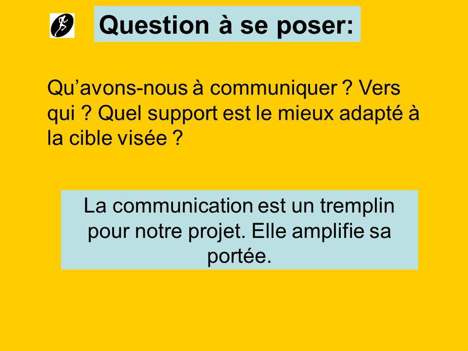 Question à se poser: Qu'avons-nous à communiquer Vers qui Quel support est le mieux adapté à la cible visée