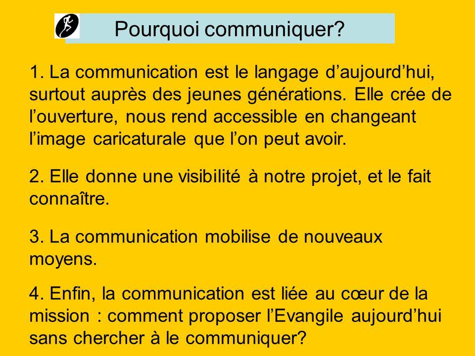 Pourquoi communiquer