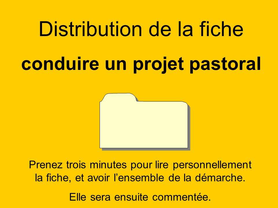 Distribution de la fiche