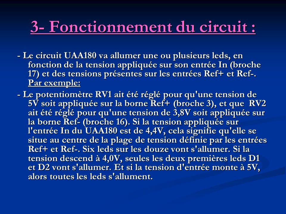 3- Fonctionnement du circuit :