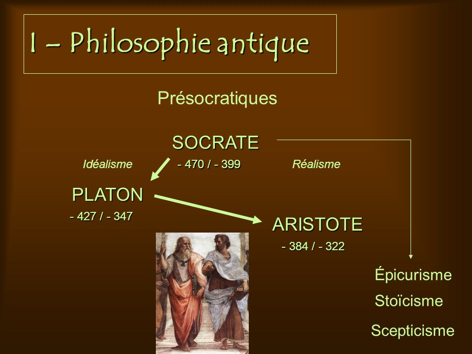 I – Philosophie antique
