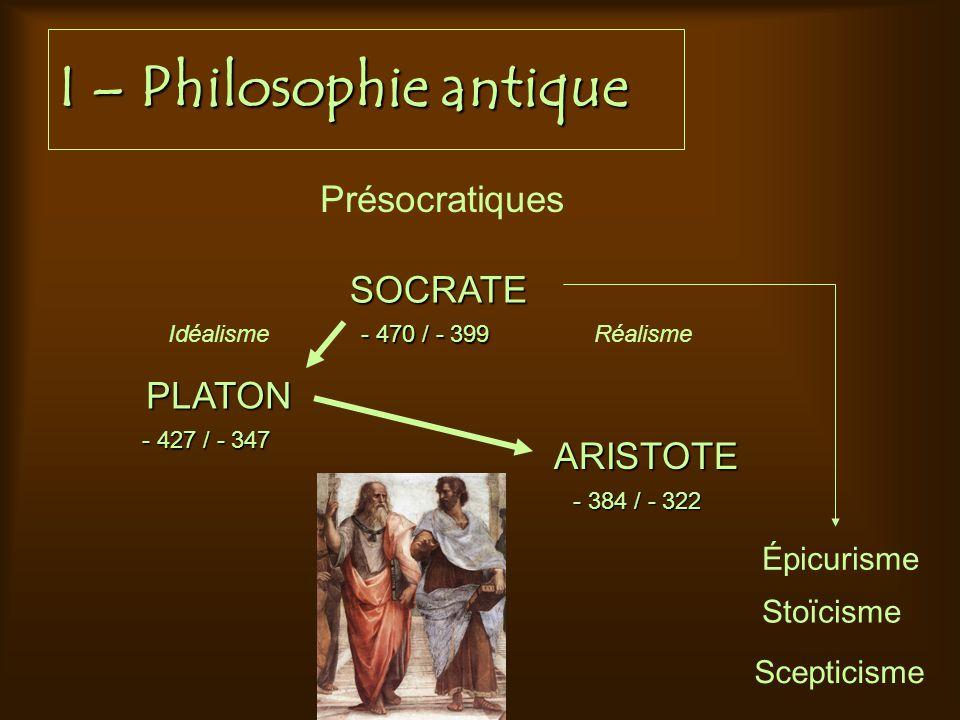 I – Philosophie antique